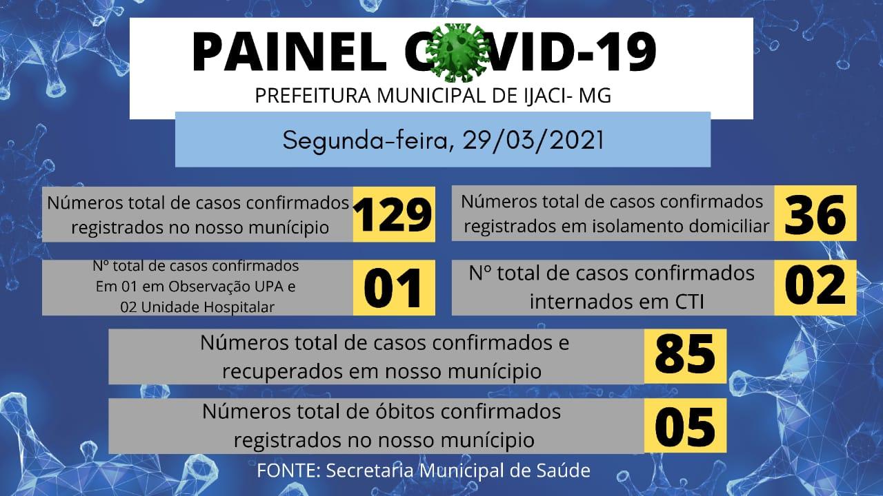 Boletim Coronavírus de 29/03/2021 Prefeitura Municipal de ...